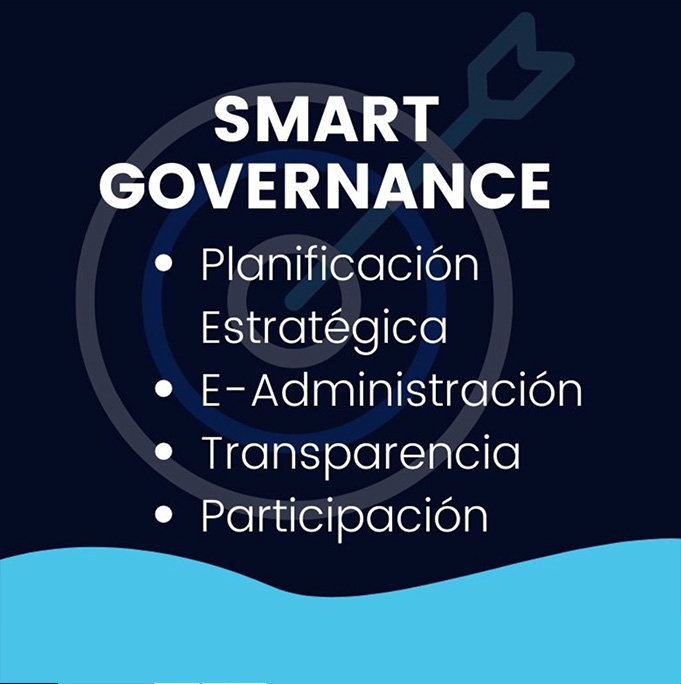 Smart City governance